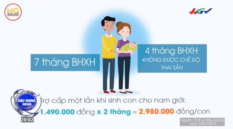 Luật BHXH quy định chế độ thai sản cho nam giới khi vợ sinh con