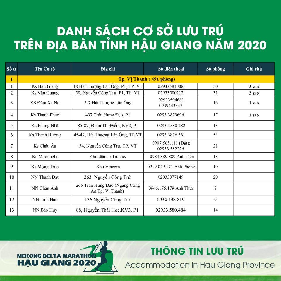 """Địa điểm lưu trú cho vận động viên, du khách tham gia """"Mekong Delta Marathon"""" Hậu Giang 2020"""
