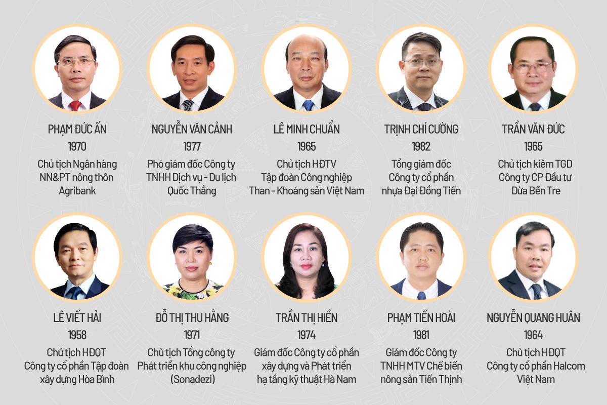 Danh sách doanh nhân ứng cử đại biểu Quốc hội khoá XV